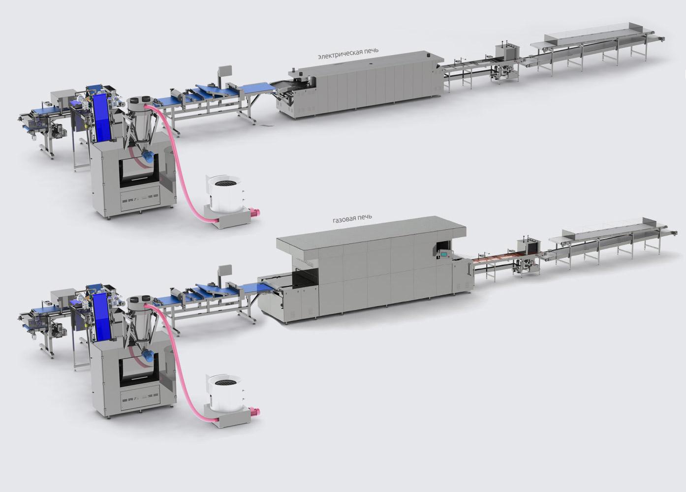 Автоматическая линия для производства лаваша - foto №6
